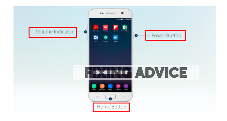 Hold the Volume UP+Home+Power button to Fix Samsung Black Screen of Death
